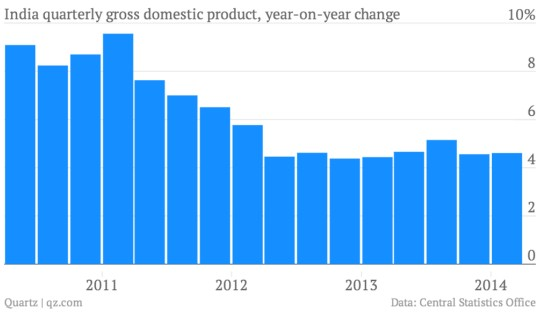 gdp数据图_区事 2019年GDP突破6000亿,建区30年增长78倍 南山交出高质量发展答卷